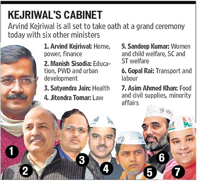 Arvind Kejriwal To take Oath as Delhi CM - Live news